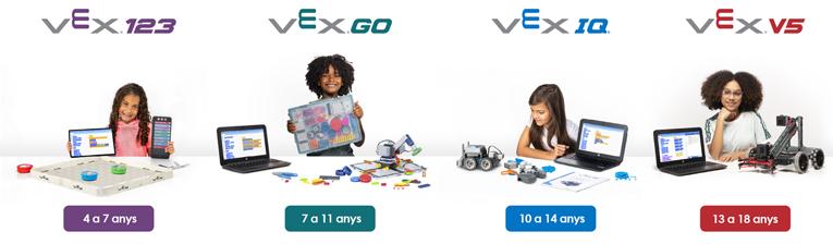 Projecte educatiu de Robòtica VEX