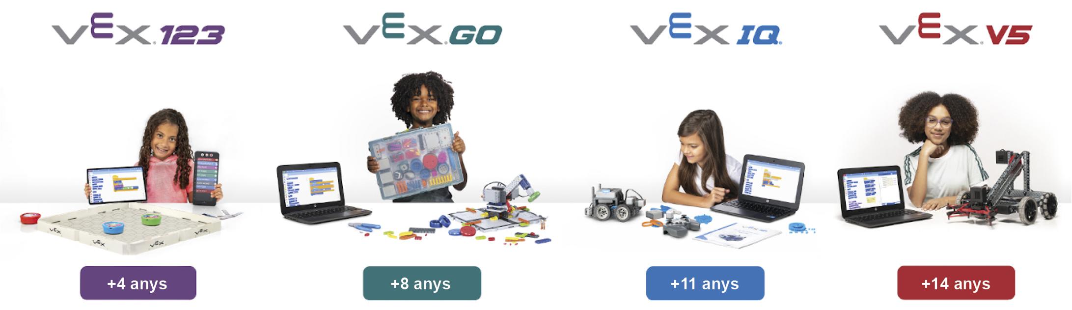 Projecte Complet Robòtica VEX